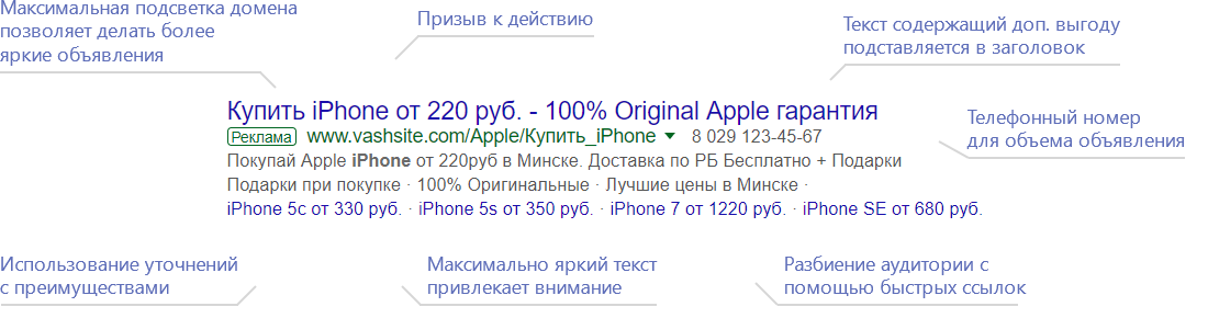 Контекстная реклама google adwords минск